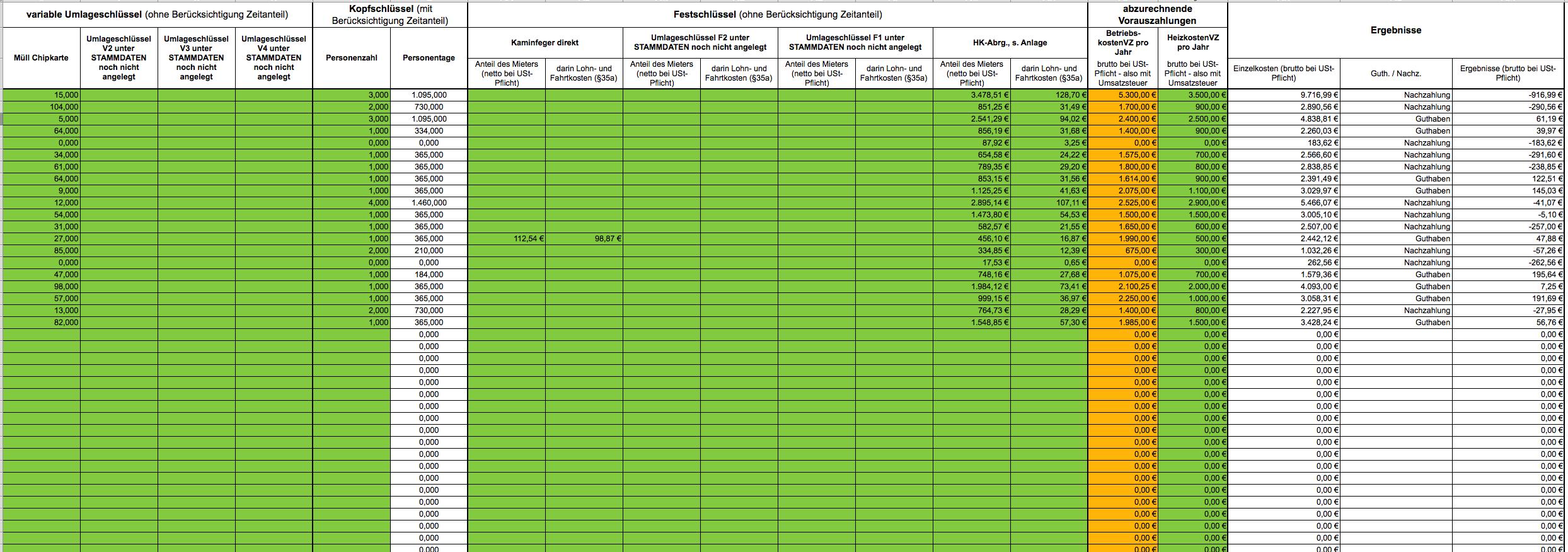 Vorlage F 252 R Nebenkostenabrechnung Excel Nebenkosten